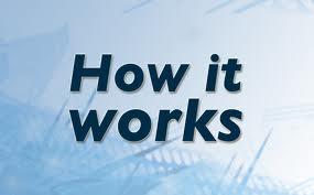 VoIP Nedir ? Nasıl Çalışır